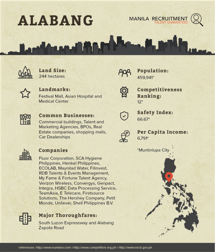 MR-infographic-cards-alabang